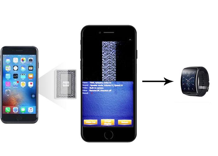 iPhone analyzer   Omaha poker Cheat   PK 606